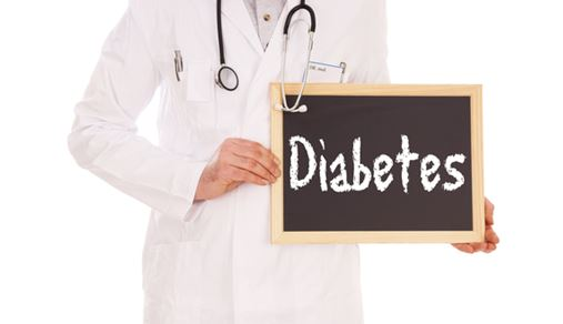 diabetes | eyecare 20/20