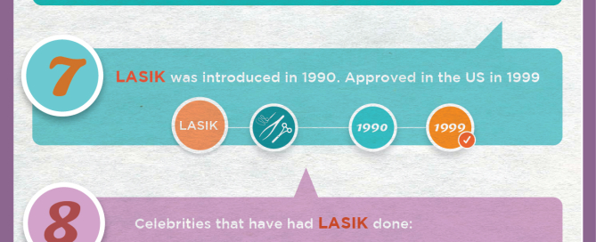 15 Facts About LASIK